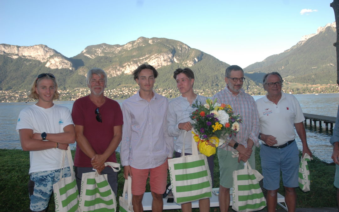 Résultats Centre Lac – Annecy- août 2020